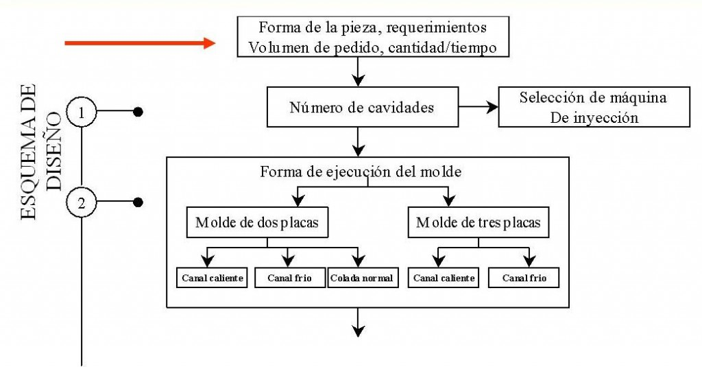 Diapositiva12a